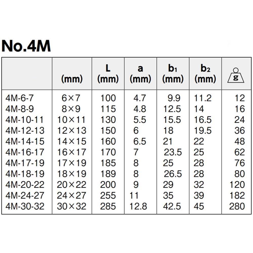 Bahco 4M-24-26 Llave estrella plana 24x26